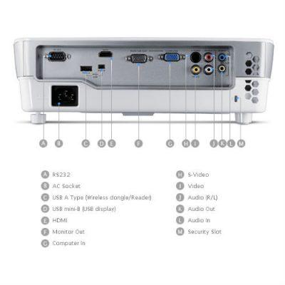 Projector Inputs